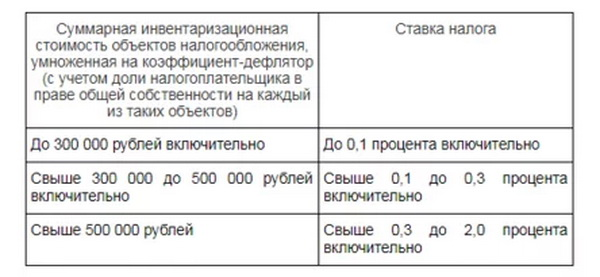 Разместить объявление для дачников авито калининград работа требуется свежие вакансии охранник