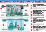 Тысячной фальшивкой расплатились в Вологде за покупки
