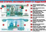В Череповце задержан мужчина, расплатившийся фальшивой купюрой