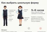 Роспотребнадзор дал родителям учеников советы, как правильно выбирать школьную форму